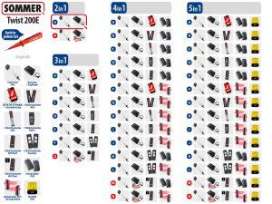 Sommer Twist 200e Drehtorantrieb 1-flüglig Set 2in1A - Adams Tore & Antriebe - Sommer, Wisniowski, Hörmann Vertragshändler