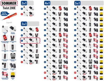 Sommer Twist 200e Drehtorantrieb 1-flüglig Set 3in1C - Adams Tore & Antriebe - Sommer, Wisniowski, Hörmann Vertragshändler