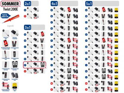 Sommer Twist 200e Drehtorantrieb 1-flüglig Set 3in1F - Adams Tore & Antriebe - Sommer, Wisniowski, Hörmann Vertragshändler