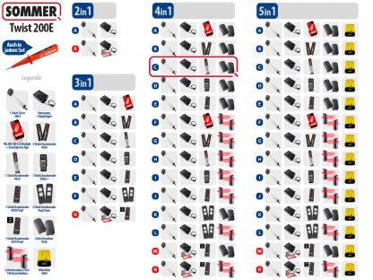 Sommer Twist 200e Drehtorantrieb 1-flüglig Set 4in1C - Adams Tore & Antriebe - Sommer, Wisniowski, Hörmann Vertragshändler