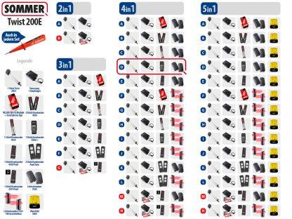 Sommer Twist 200e Drehtorantrieb 1-flüglig Set 4in1D - Adams Tore & Antriebe - Sommer, Wisniowski, Hörmann Vertragshändler