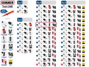 Sommer Twist 200e Drehtorantrieb 1-flüglig Set 4in1E - Adams Tore & Antriebe - Sommer, Wisniowski, Hörmann Vertragshändler