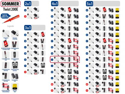 Sommer Twist 200e Drehtorantrieb 1-flüglig Set 4in1I - Adams Tore & Antriebe - Sommer, Wisniowski, Hörmann Vertragshändler
