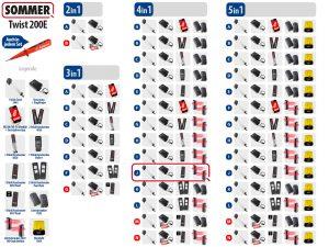Sommer Twist 200e Drehtorantrieb 1-flüglig Set 4in1J - Adams Tore & Antriebe - Sommer, Wisniowski, Hörmann Vertragshändler