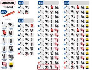 Sommer Twist 200e Drehtorantrieb 1-flüglig Set 4in1N SOMloq2 - Adams Tore & Antriebe - Sommer, Wisniowski, Hörmann Vertragshändler