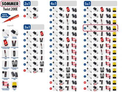 Sommer Twist 200e Drehtorantrieb 1-flüglig Set 5in1D - Adams Tore & Antriebe - Sommer, Wisniowski, Hörmann Vertragshändler