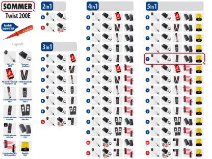 Sommer Twist 200e Drehtorantrieb 1-flüglig Set 5in1E - Adams Tore & Antriebe - Sommer, Wisniowski, Hörmann Vertragshändler