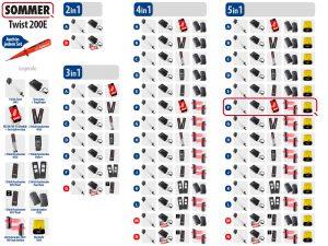 Sommer Twist 200e Drehtorantrieb 1-flüglig Set 5in1F - Adams Tore & Antriebe - Sommer, Wisniowski, Hörmann Vertragshändler