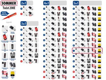 Sommer Twist 200e Drehtorantrieb 1-flüglig Set 5in1I - Adams Tore & Antriebe - Sommer, Wisniowski, Hörmann Vertragshändler