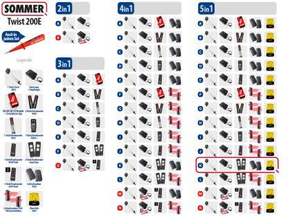 Sommer Twist 200e Drehtorantrieb 1-flüglig Set 5in1K - Adams Tore & Antriebe - Sommer, Wisniowski, Hörmann Vertragshändler