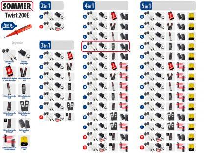 Sommer Twist 200e Drehtorantrieb 2-flüglig Set 4in1D - Adams Tore & Antriebe - Sommer, Wisniowski, Hörmann Vertragshändler