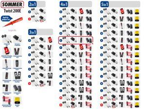 Sommer Twist 200e Drehtorantrieb 2-flüglig Set 4in1E - Adams Tore & Antriebe - Sommer, Wisniowski, Hörmann Vertragshändler