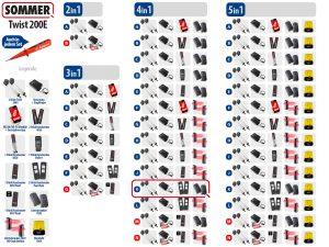 Sommer Twist 200e Drehtorantrieb 2-flüglig Set 4in1K - Adams Tore & Antriebe - Sommer, Wisniowski, Hörmann Vertragshändler