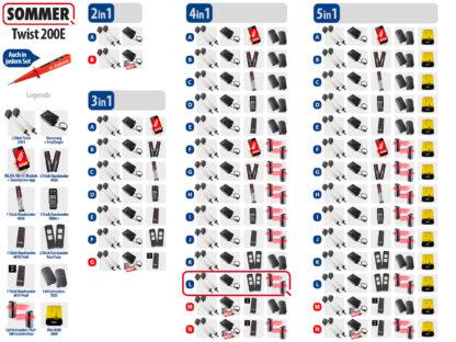 Sommer Twist 200E Drehtorantrieb 2-flüglig Set 4in1L - Adams Tore & Antriebe - Sommer, Wisniowski, Hörmann Vertragshändler