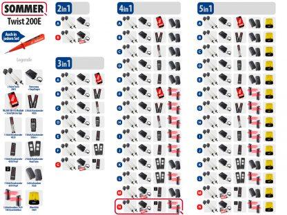 Sommer Twist 200e Drehtorantrieb 2-flüglig Set 4in1N SOMloq2 - Adams Tore & Antriebe - Sommer, Wisniowski, Hörmann Vertragshändler