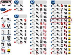 Sommer Twist 200e Drehtorantrieb 2-flüglig Set 5in1E - Adams Tore & Antriebe - Sommer, Wisniowski, Hörmann Vertragshändler