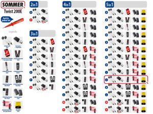 Sommer Twist 200e Drehtorantrieb 2-flüglig Set 5in1J - Adams Tore & Antriebe - Sommer, Wisniowski, Hörmann Vertragshändler