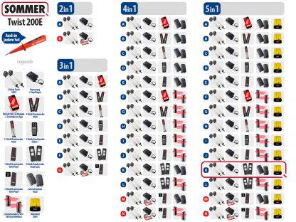 Sommer Twist 200e Drehtorantrieb 2-flüglig Set 5in1K - Adams Tore & Antriebe - Sommer, Wisniowski, Hörmann Vertragshändler