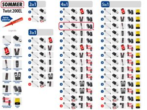 Sommer Twist 200el Drehtorantrieb 1-flüglig Set 4in1C - Adams Tore & Antriebe - Sommer, Wisniowski, Hörmann Vertragshändler
