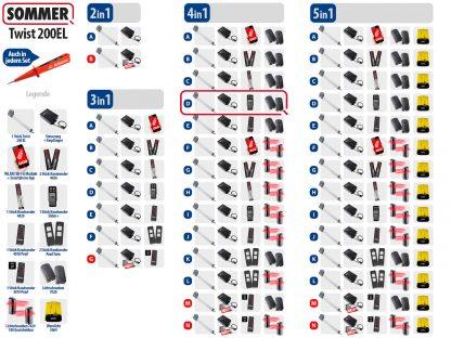 Sommer Twist 200el Drehtorantrieb 1-flüglig Set 4in1D - Adams Tore & Antriebe - Sommer, Wisniowski, Hörmann Vertragshändler