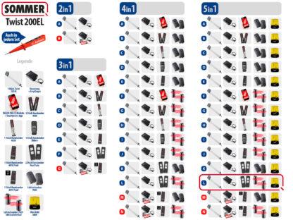 Sommer Twist 200EL Drehtorantrieb 1-flüglig Set 5in1L - Adams Tore & Antriebe - Sommer, Wisniowski, Hörmann Vertragshändler