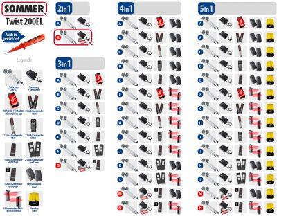 Sommer Twist 200el Drehtorantrieb 2-flüglig Set 2in1B SOMloq2 - Adams Tore & Antriebe - Sommer, Wisniowski, Hörmann Vertragshändler