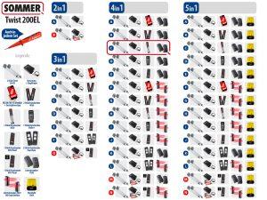Sommer Twist 200el Drehtorantrieb 2-flüglig Set 4in1C - Adams Tore & Antriebe - Sommer, Wisniowski, Hörmann Vertragshändler