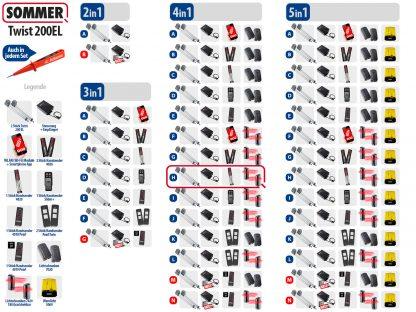 Sommer Twist 200el Drehtorantrieb 2-flüglig Set 4in1H - Adams Tore & Antriebe - Sommer, Wisniowski, Hörmann Vertragshändler