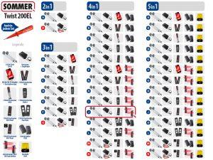 Sommer Twist 200el Drehtorantrieb 2-flüglig Set 4in1J - Adams Tore & Antriebe - Sommer, Wisniowski, Hörmann Vertragshändler