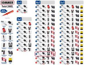 Sommer Twist 200el Drehtorantrieb 2-flüglig Set 4in1L - Adams Tore & Antriebe - Sommer, Wisniowski, Hörmann Vertragshändler