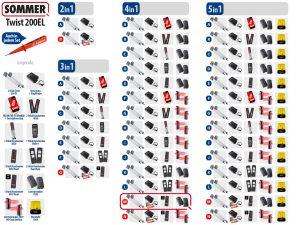 Sommer Twist 200el Drehtorantrieb 2-flüglig Set 4in1M SOMloq2 - Adams Tore & Antriebe - Sommer, Wisniowski, Hörmann Vertragshändler