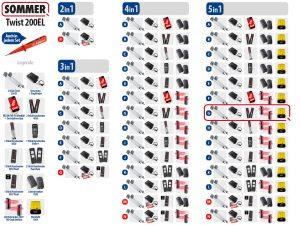 Sommer Twist 200el Drehtorantrieb 2-flüglig Set 5in1L - Adams Tore & Antriebe - Sommer, Wisniowski, Hörmann Vertragshändler