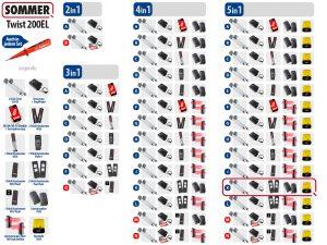 Sommer Twist 200el Drehtorantrieb 2-flüglig Set 5in1K - Adams Tore & Antriebe - Sommer, Wisniowski, Hörmann Vertragshändler