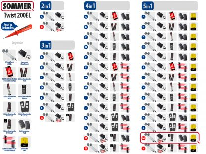 Sommer Twist 200el Drehtorantrieb 2-flüglig Set 5in1M SOMloq2 - Adams Tore & Antriebe - Sommer, Wisniowski, Hörmann Vertragshändler