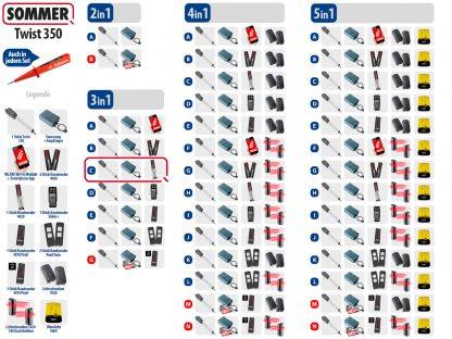 Sommer Twist 350 Drehtorantrieb 1-flüglig Set 3in1C - Adams Tore & Antriebe - Sommer, Wisniowski, Hörmann Vertragshändler
