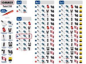 Sommer Twist 350 Drehtorantrieb 1-flüglig Set 3in1D - Adams Tore & Antriebe - Sommer, Wisniowski, Hörmann Vertragshändler