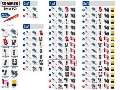 Sommer Twist 350 Drehtorantrieb 1-flüglig Set 4in1J - Adams Tore & Antriebe - Sommer, Wisniowski, Hörmann Vertragshändler