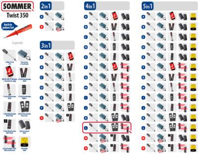 Sommer Twist 350 Drehtorantrieb 1-flüglig Set 4in1L - Adams Tore & Antriebe - Sommer, Wisniowski, Hörmann Vertragshändler