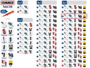 Sommer Twist 350 Drehtorantrieb 1-flüglig Set 5in1C - Adams Tore & Antriebe - Sommer, Wisniowski, Hörmann Vertragshändler