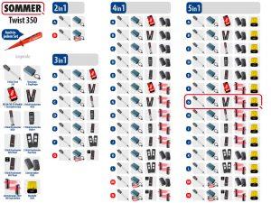 Sommer Twist 350 Drehtorantrieb 1-flüglig Set 5inL - Adams Tore & Antriebe - Sommer, Wisniowski, Hörmann Vertragshändler