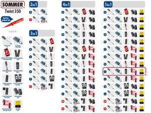 Sommer Twist 350 Drehtorantrieb 1-flüglig Set 5in1I - Adams Tore & Antriebe - Sommer, Wisniowski, Hörmann Vertragshändler