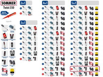 Sommer Twist 350 Drehtorantrieb 1-flüglig Set 5in1M SOMloq2 - Adams Tore & Antriebe - Sommer, Wisniowski, Hörmann Vertragshändler
