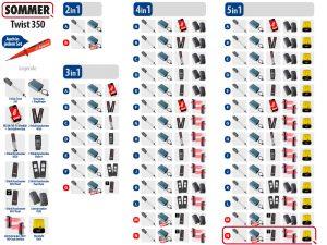 Sommer Twist 350 Drehtorantrieb 1-flüglig Set 5in1N SOMloq2 - Adams Tore & Antriebe - Sommer, Wisniowski, Hörmann Vertragshändler