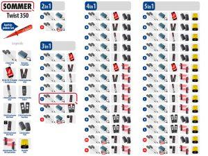 Sommer Twist 350 Drehtorantrieb 2-flüglig Set 3in1E - Adams Tore & Antriebe - Sommer, Wisniowski, Hörmann Vertragshändler