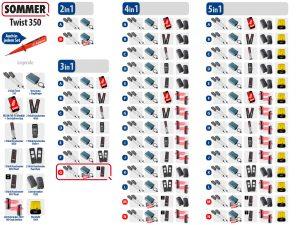 Sommer Twist 350 Drehtorantrieb 2-flüglig Set 3in1G SOMloq2