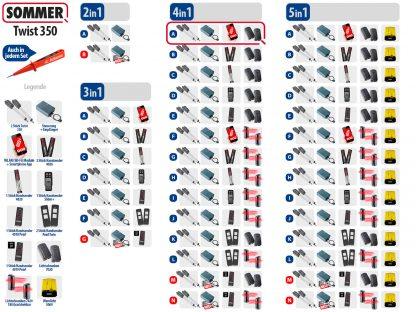Sommer Twist 350 Drehtorantrieb 2-flüglig Set 4in1A - Adams Tore & Antriebe - Sommer, Wisniowski, Hörmann Vertragshändler
