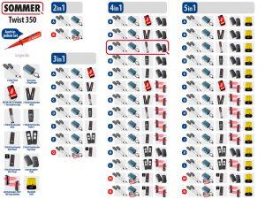 Sommer Twist 350 Drehtorantrieb 2-flüglig Set 4in1C - Adams Tore & Antriebe - Sommer, Wisniowski, Hörmann Vertragshändler