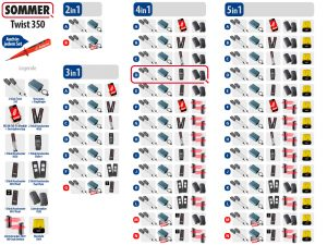 Sommer Twist 350 Drehtorantrieb 2-flüglig Set 4in1D - Adams Tore & Antriebe - Sommer, Wisniowski, Hörmann Vertragshändler