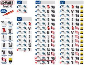 Sommer Twist 350 Drehtorantrieb 2-flüglig Set 4in1M SOMloq2 - Adams Tore & Antriebe - Sommer, Wisniowski, Hörmann Vertragshändler