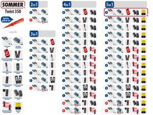 Sommer Twist 350 Drehtorantrieb 2-flüglig Set 5in1A - Adams Tore & Antriebe - Sommer, Wisniowski, Hörmann Vertragshändler